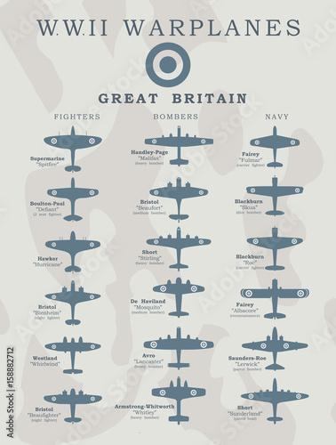 Leinwand Poster Weltkriegkampagnen in der Vektorschattenbildlinie Illustrationen durch countries