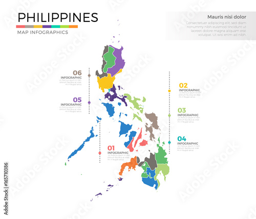 Canvas Print Philippines country map infographic colored vector template with regions and poi