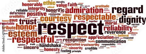 Photo Respect word cloud
