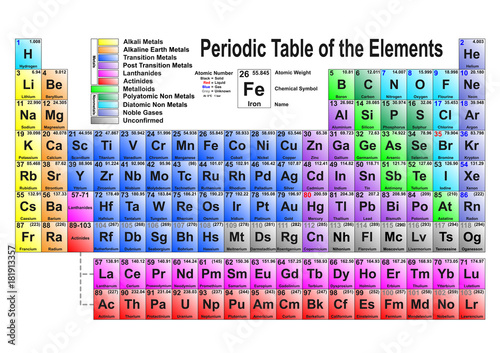 Wallpaper Mural Periodic Table Of The Elements