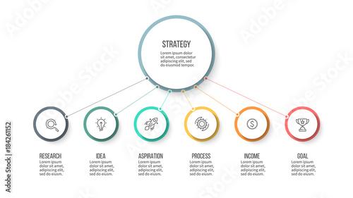 Fotografia Business infographic