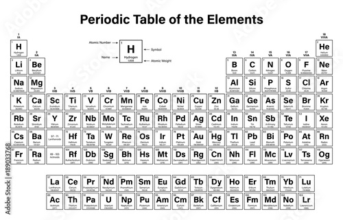 Photo Periodic Table of the Elements Vector Illustration - shows atomic number, symbol