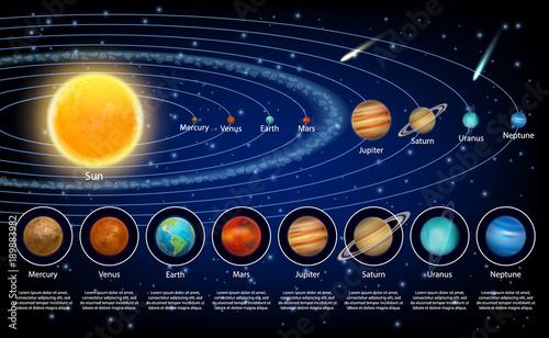 Fototapeta premium Zestaw planet Układu Słonecznego, realistyczne ilustracji wektorowych