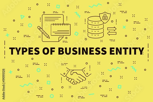 Foto Conceptual business illustration with the words types of business entity