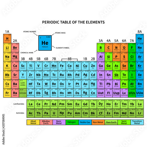 Photo Periodic Table of the Elements. Vector Illustration