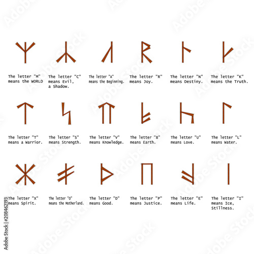Canvas Print plaques with the main Slavic runes