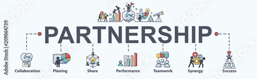 Fotografía Partnership banner web icon for business consult, collabarate, teamwork, shares idea, performance, brainstorm and success
