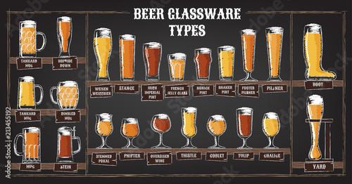 Fotografia Beer types