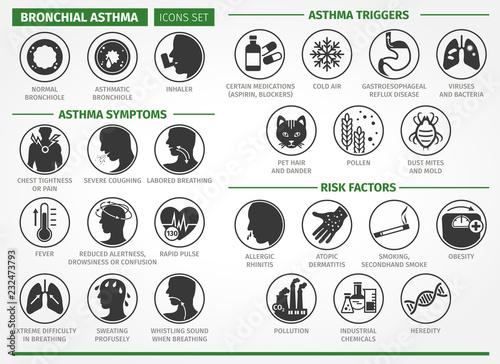 Symptoms of bronchial asthma Tapéta, Fotótapéta