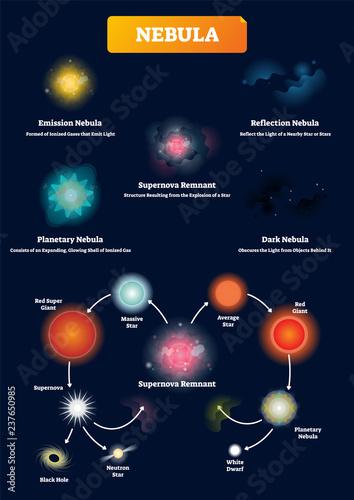 Nebula vector illustration Fototapet