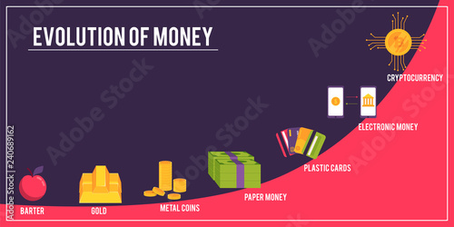 Obraz na plátne Vector money evolution concept from barter trade to cryptocurrency