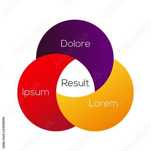 Photo Venn diagram infographic .