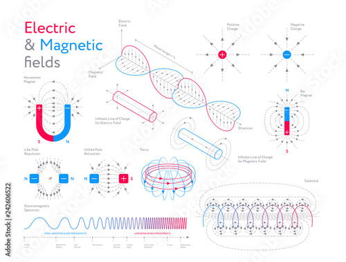 Canvas Print Creative Infographic collection Of Colorful Models Showing Electric And Magnetic