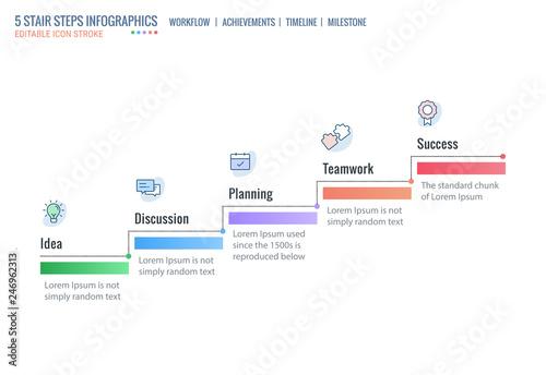 Slika na platnu Business development, Project management, milestones infographics, Timeline Info