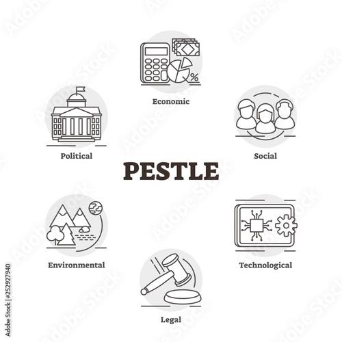 Fotografia PESTLE vector illustration