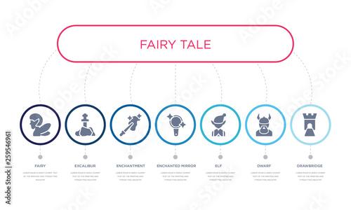 Canvas Print simple illustration set of 7 vector blue icons such as drawbridge, dwarf, elf, _icon4, enchantment, excalibur, fairy