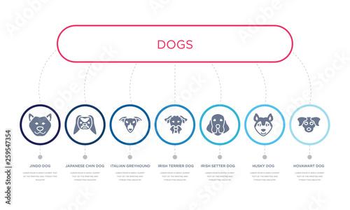 Obraz na plátně simple illustration set of 7 vector blue icons such as hovawart dog, husky dog,