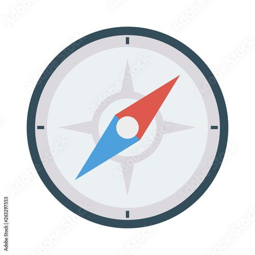 compass  direction   navigation Fotobehang
