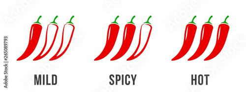 Cuadros en Lienzo Spicy chili pepper level labels