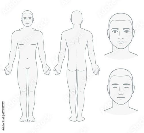 Cuadros en Lienzo Male body and face chart