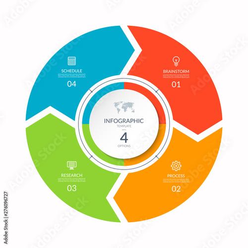 Canvas Print Infographic process chart