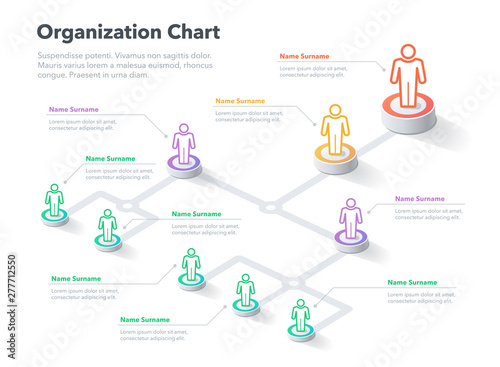 Tela Modern simple company organization hierarchy chart template with place for your content
