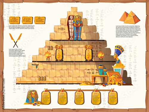 Ancient Egypt time line vector cartoon infographics Poster Mural XXL