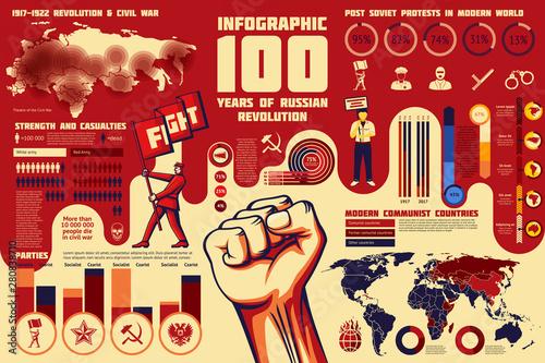 Fotografie, Obraz Set of Revolution infographics, 100 years of russian revolution, map with war area, casualties, world communism spread, etc