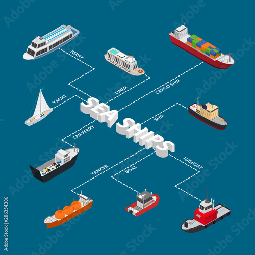 Commercial Sea Ships Signs 3d Infographics Isometric View. Vector Fototapeta