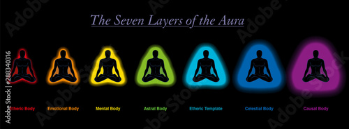 Fotografiet Aura layers of a meditating sitting man