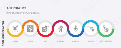 Obraz na plátne 7 filled icon set with colorful infographic template included destroyed planet,