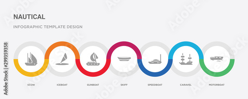 Obraz na plátně 7 filled icon set with colorful infographic template included motorboat, caravel