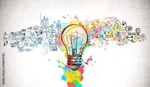 Bright idea and creative thinking