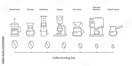 Fotografia Coffee brewing