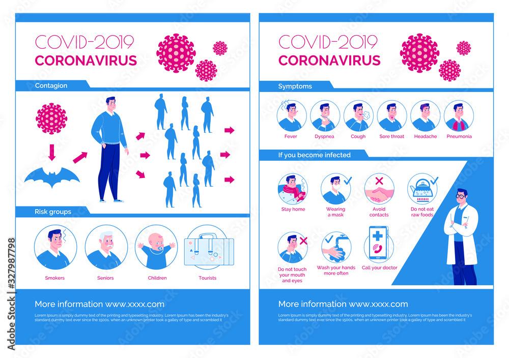 Epidemiological coronavirus informational poster: symptoms, group risk, contagion, prevention, medical advice. Vector. Cartoon flat illustration. <span>plik: #327987798 | autor: charactervectorart</span>
