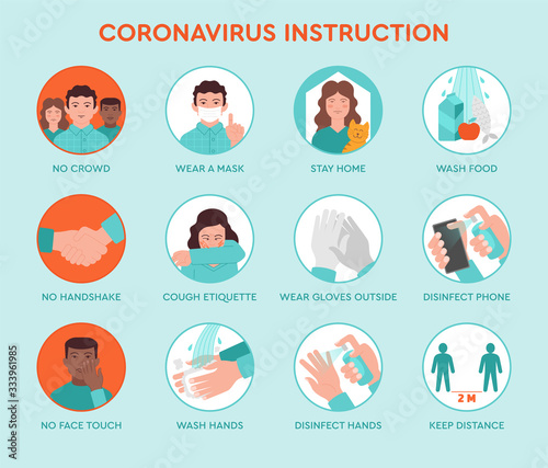 Fotografia Infographic icons coronavirus  instruction