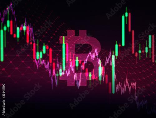 Stampa su Tela bankowość, giełda, kryzys, btc, bitcoin