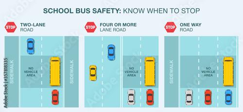 Obraz na płótnie School bus stop rules infographic