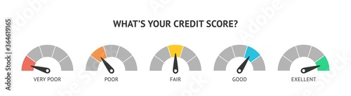 Fotografiet Set of business indicators level and rating