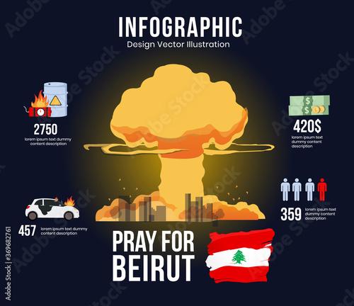 Fototapeta premium Módlcie się za Bejrut - Liban symbol smutku i módlcie się o ludzkość od masowej eksplozji z flagą libanu streszczenie tło infografika projekt ilustracji wektorowych