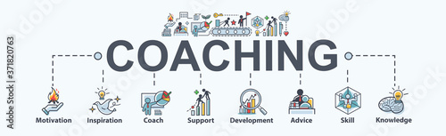 Photographie Coaching banner web icon for training and success, motivation, inspiration, teaching, coach, learning, knowledge, support and advice