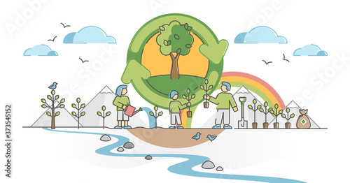 Reforestation as planting trees to protect green environment outline concept