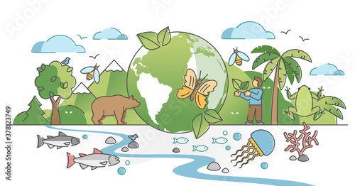 Biodiversity as natural wildlife species or fauna protection outline concept