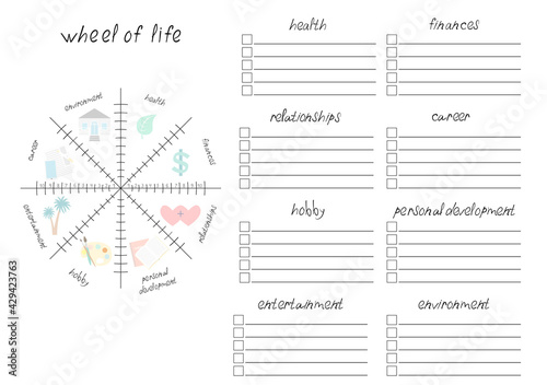 Canvas Print Vector illustration with Wheel of Life - diagram with blank lines to fill