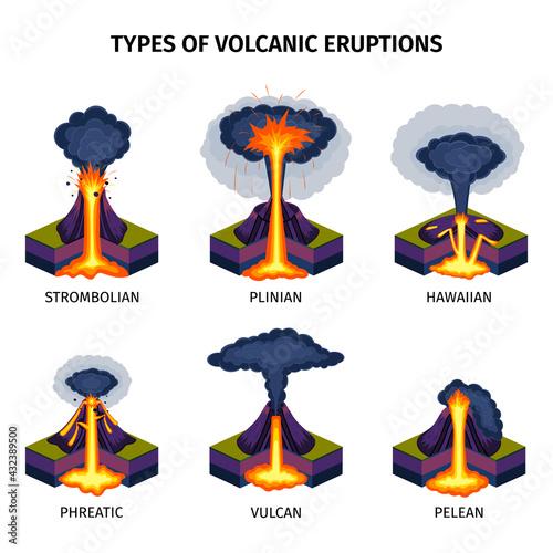 Volcano Eruptions Types Fototapet
