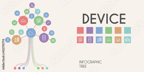 Fotografiet device vector infographic tree