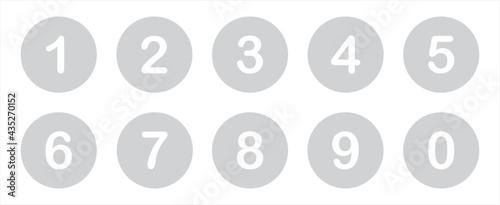 Vászonkép Bullet points, Button number, Calculator, Number, Flags, 0, 1 to 9, Flat, design
