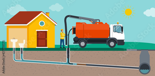 Canvas Professional sewer cleaning service banner