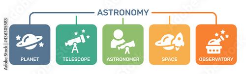 Leinwand Poster Astronomy icon set