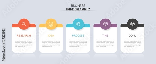 Tela Infographic design with icons and 5 options or steps